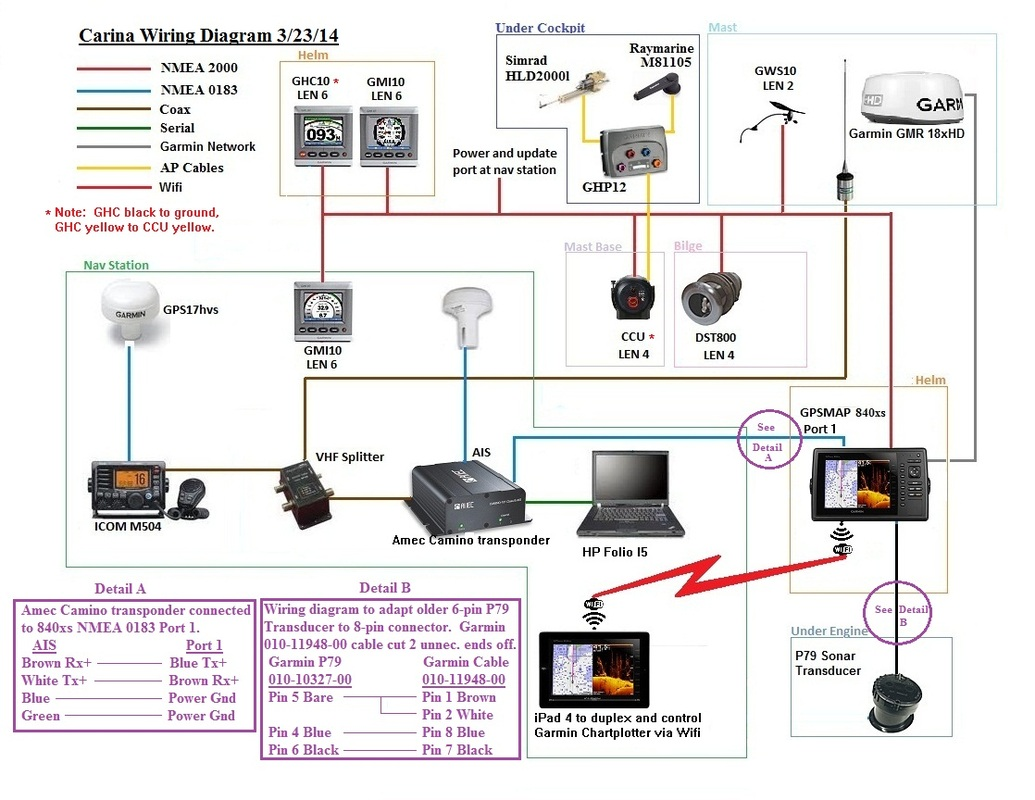 b g network wiring diagram b wiring diagrams online carina our current boat and home a 1997 caliber 40lrc maretron nmea 2000 nmea 0183 adapter b g network wiring diagram